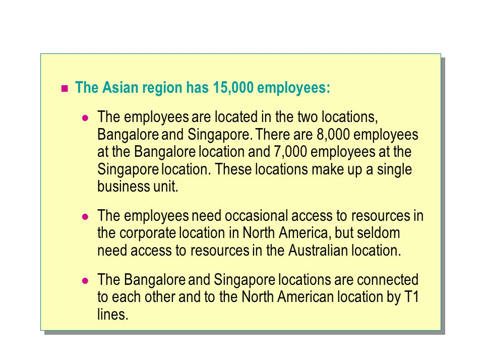 The Asian region has 15,000 employees: The employees are located in the two locations, Bangalore and Singapore.