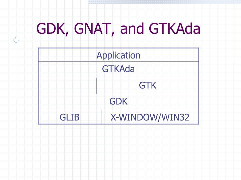 GDK, GNAT, and GTKAda Application GTKAda GTK GDK GLIBX-WINDOW/WIN32