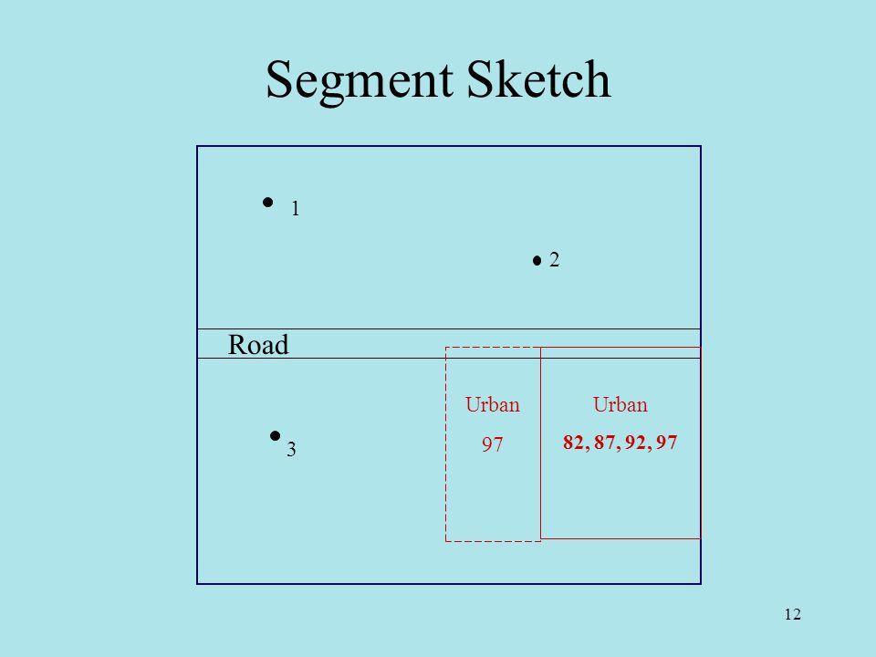 12 Urban 82, 87, 92, 97 Urban 97 3 2 1 Road Segment Sketch