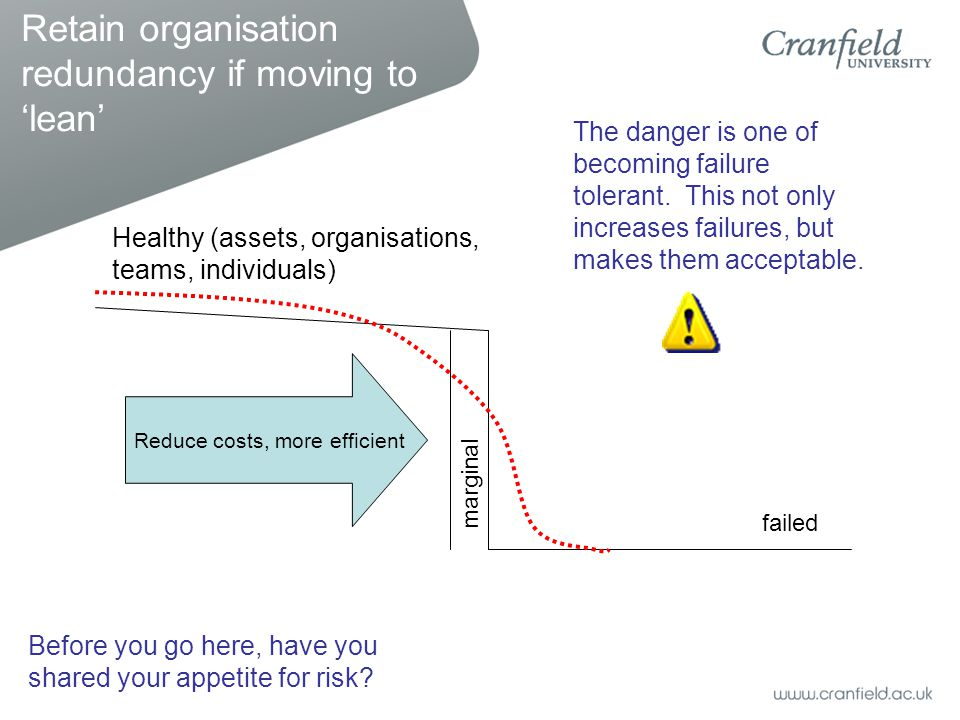 marginal Healthy (assets, organisations, teams, individuals) failed Retain organisation redundancy if moving to 'lean' Reduce costs, more efficient The danger is one of becoming failure tolerant.