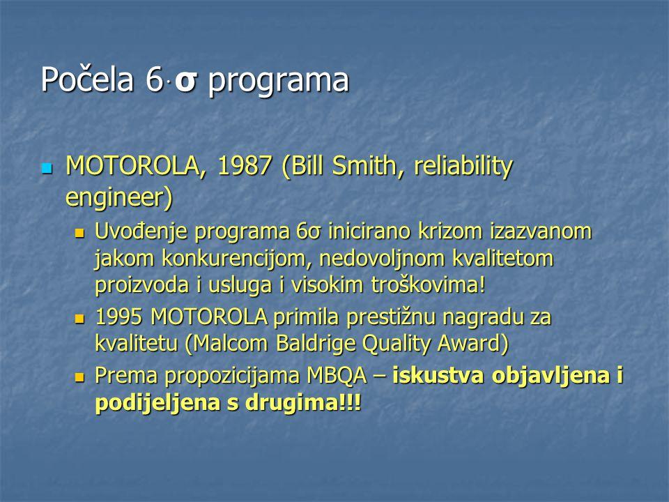 Počela 6ּσ programa MOTOROLA, 1987 (Bill Smith, reliability engineer) MOTOROLA, 1987 (Bill Smith, reliability engineer) Uvođenje programa 6σ inicirano