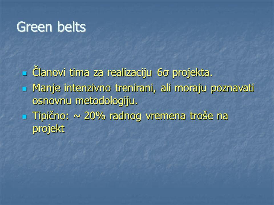 Green belts Članovi tima za realizaciju 6σ projekta. Članovi tima za realizaciju 6σ projekta. Manje intenzivno trenirani, ali moraju poznavati osnovnu