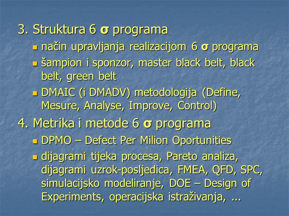 3. Struktura 6 σ programa način upravljanja realizacijom 6 σ programa način upravljanja realizacijom 6 σ programa šampion i sponzor, master black belt