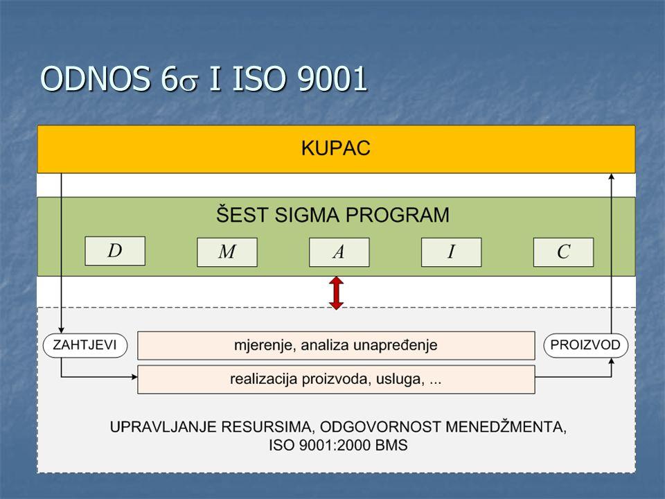 ODNOS 6  I ISO 9001