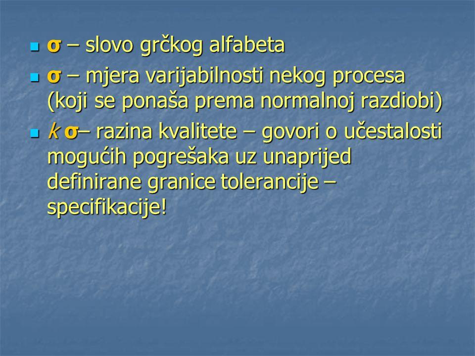 σ – slovo grčkog alfabeta σ – slovo grčkog alfabeta σ – mjera varijabilnosti nekog procesa (koji se ponaša prema normalnoj razdiobi) σ – mjera varijab