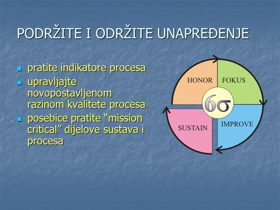 PODRŽITE I ODRŽITE UNAPREĐENJE pratite indikatore procesa pratite indikatore procesa upravljajte novopostavljenom razinom kvalitete procesa upravljajt