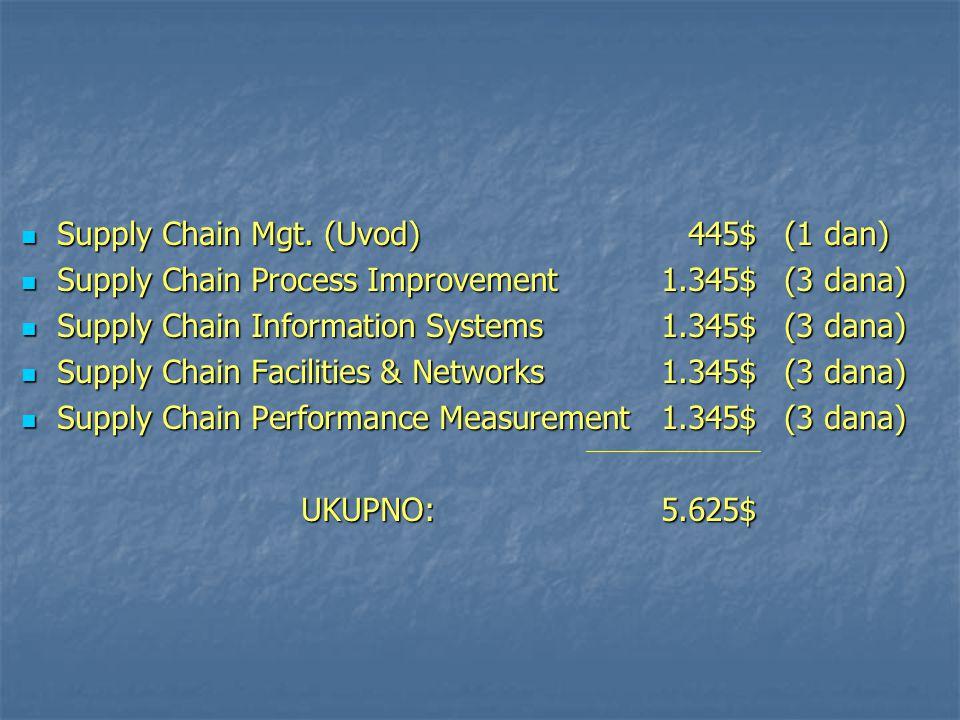 Supply Chain Mgt. (Uvod)445$(1 dan) Supply Chain Mgt. (Uvod)445$(1 dan) Supply Chain Process Improvement1.345$(3 dana) Supply Chain Process Improvemen