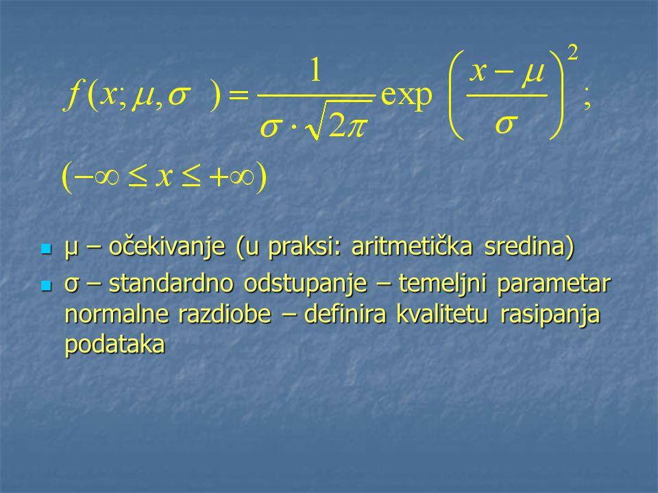 μ – očekivanje (u praksi: aritmetička sredina) μ – očekivanje (u praksi: aritmetička sredina) σ – standardno odstupanje – temeljni parametar normalne