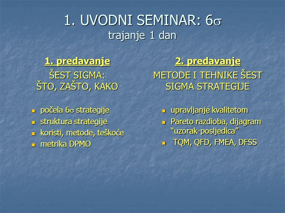 1. UVODNI SEMINAR: 6  trajanje 1 dan 1. predavanje ŠEST SIGMA: ŠTO, ZAŠTO, KAKO počela 6  strategije počela 6  strategije struktura strategije st