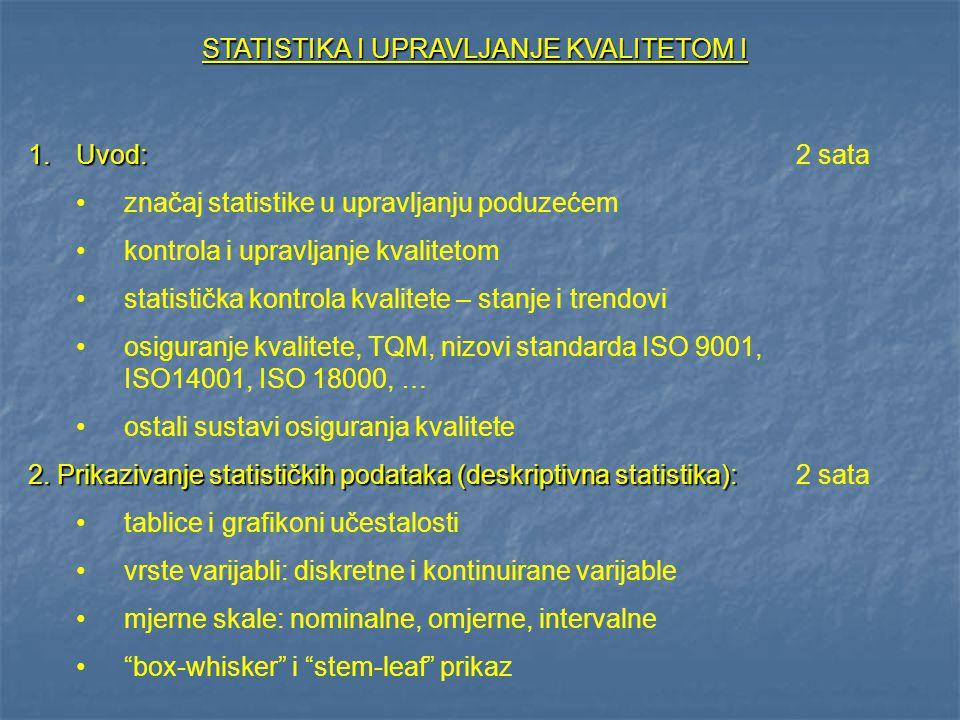 1.Uvod: 1.Uvod: 2 sata značaj statistike u upravljanju poduzećem kontrola i upravljanje kvalitetom statistička kontrola kvalitete – stanje i trendovi
