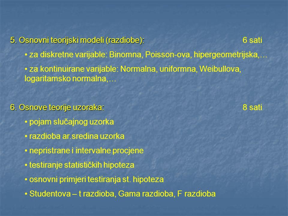 5. Osnovni teorijski modeli (razdiobe): 5. Osnovni teorijski modeli (razdiobe): 6 sati za diskretne varijable: Binomna, Poisson-ova, hipergeometrijska