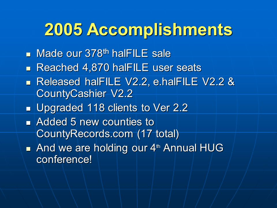 2005 Accomplishments Made our 378 th halFILE sale Made our 378 th halFILE sale Reached 4,870 halFILE user seats Reached 4,870 halFILE user seats Relea