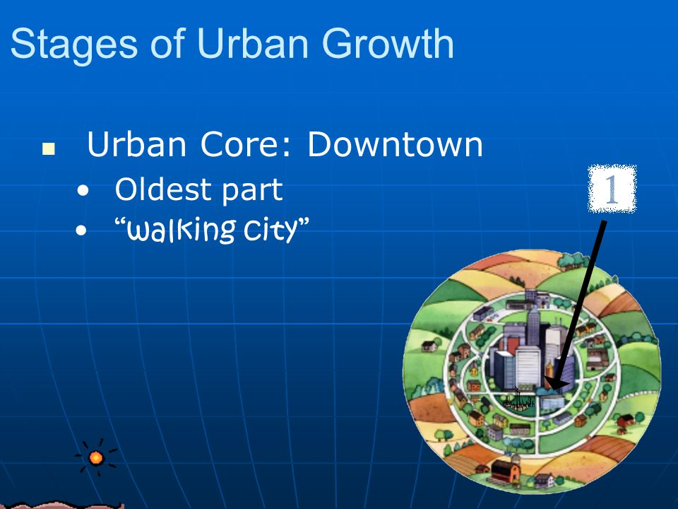 What innovations allow for urban growth?