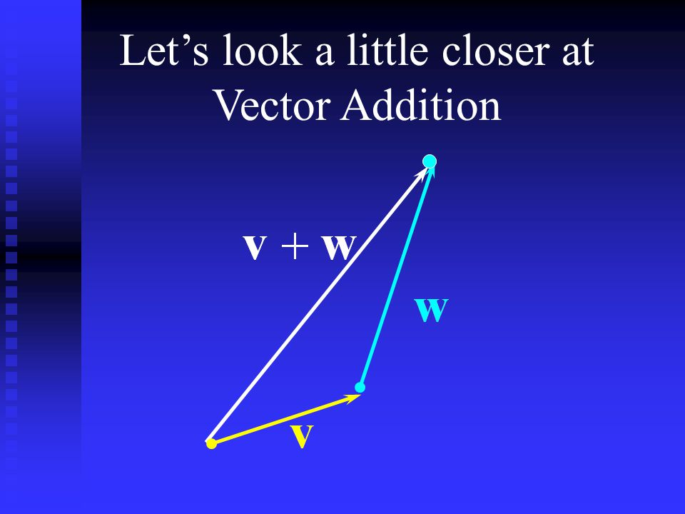 Let's look a little closer at Vector Addition
