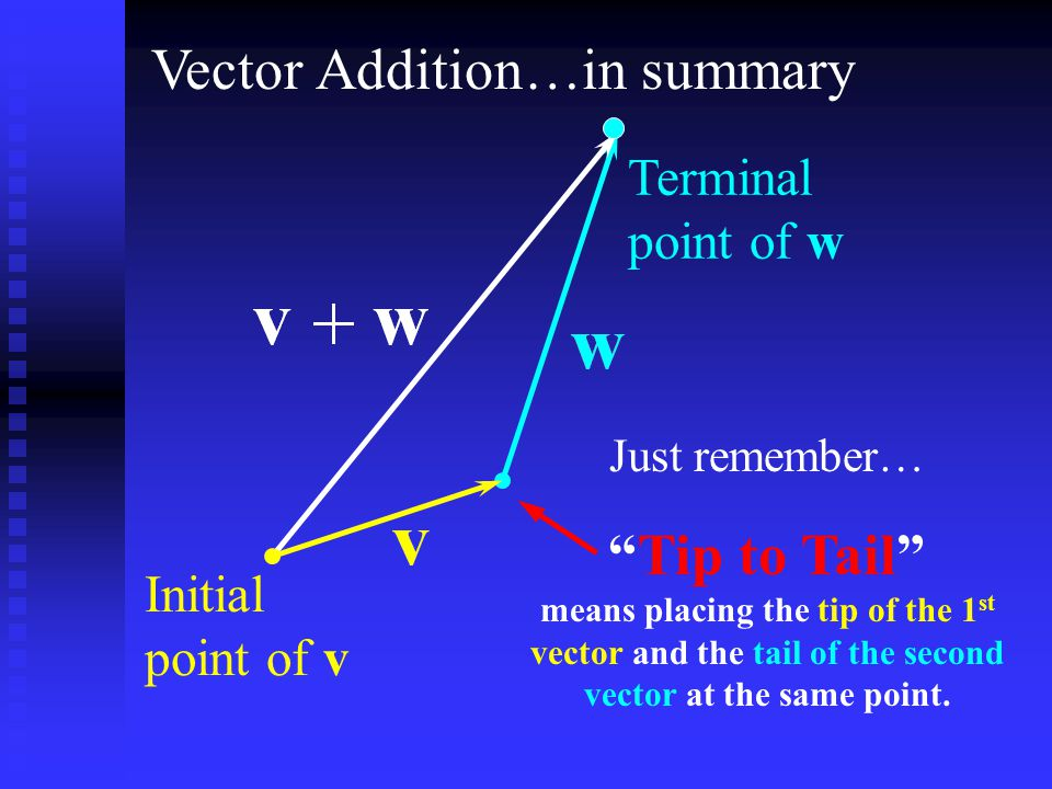 Initial point of v Terminal point of w Vector Addition…in summary Just remember… Tip to Tail means placing the tip of the 1 st vector and the tail of the second vector at the same point.