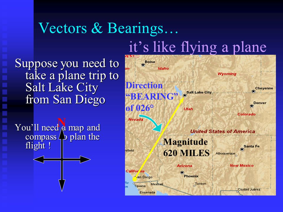 Vectors & Bearings… What if you flew from SLC to Denver N Magnitude 379 MILES Direction BEARING of 98°