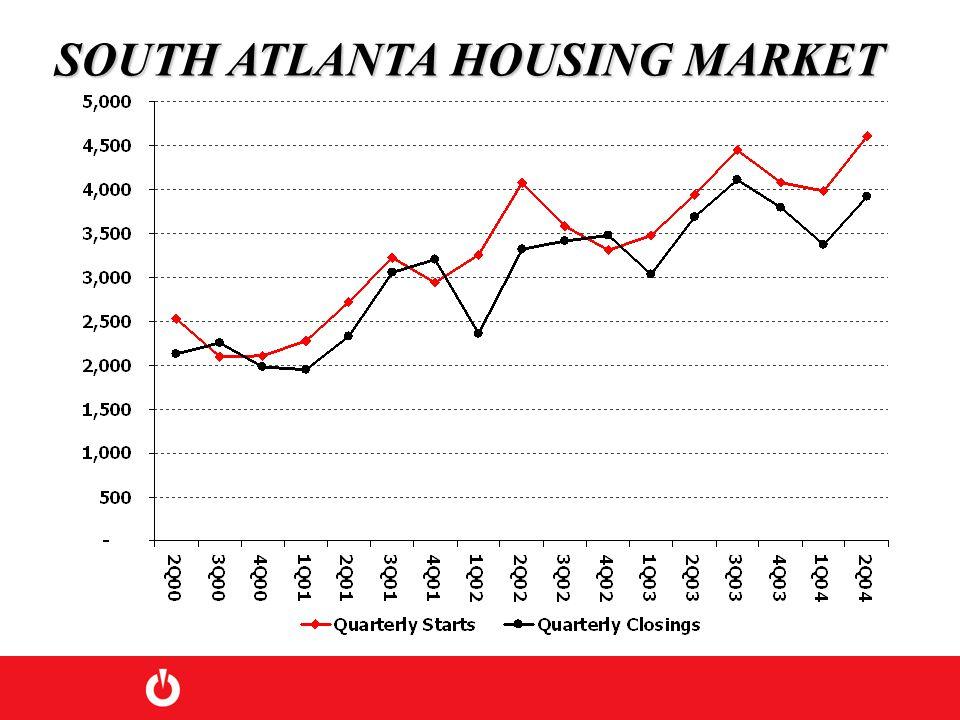 SOUTH ATLANTA HOUSING MARKET