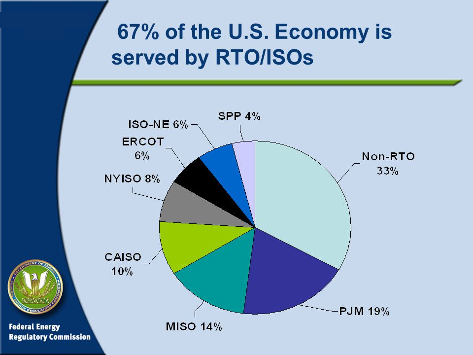 67% of the U.S. Economy is served by RTO/ISOs