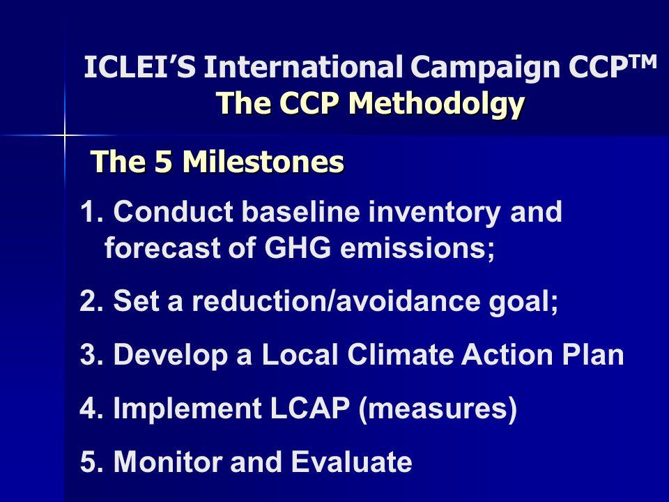 The CCP Methodolgy ICLEI'S International Campaign CCP TM The CCP Methodolgy 1.