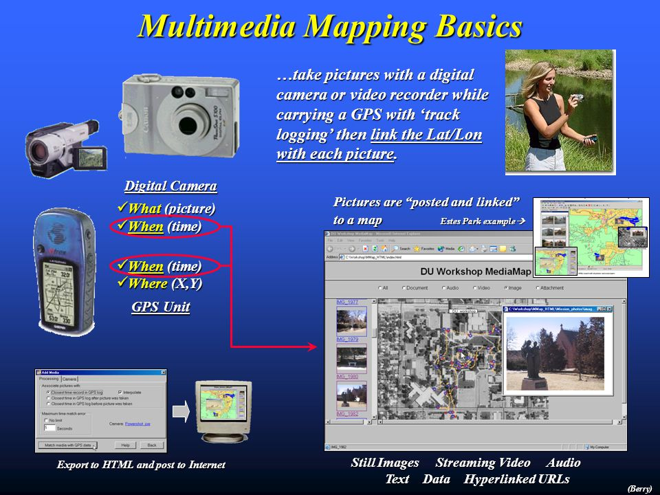 Internet Mapping Four categories of Internet Mapping information available: Static Graphic Images – standard graphic files (e.g.,.jpg,.tif,.gif, etc.) Static Graphic Images – standard graphic files (e.g.,.jpg,.tif,.gif, etc.) Interactive Maps – user is allowed to select map layers to display (e.g.,.jpg, etc.) Interactive Maps – user is allowed to select map layers to display (e.g.,.jpg, etc.) Animated Graphic Images – dynamic maps that change with time or other conditions (e.g.,.avi,.mpg, etc.