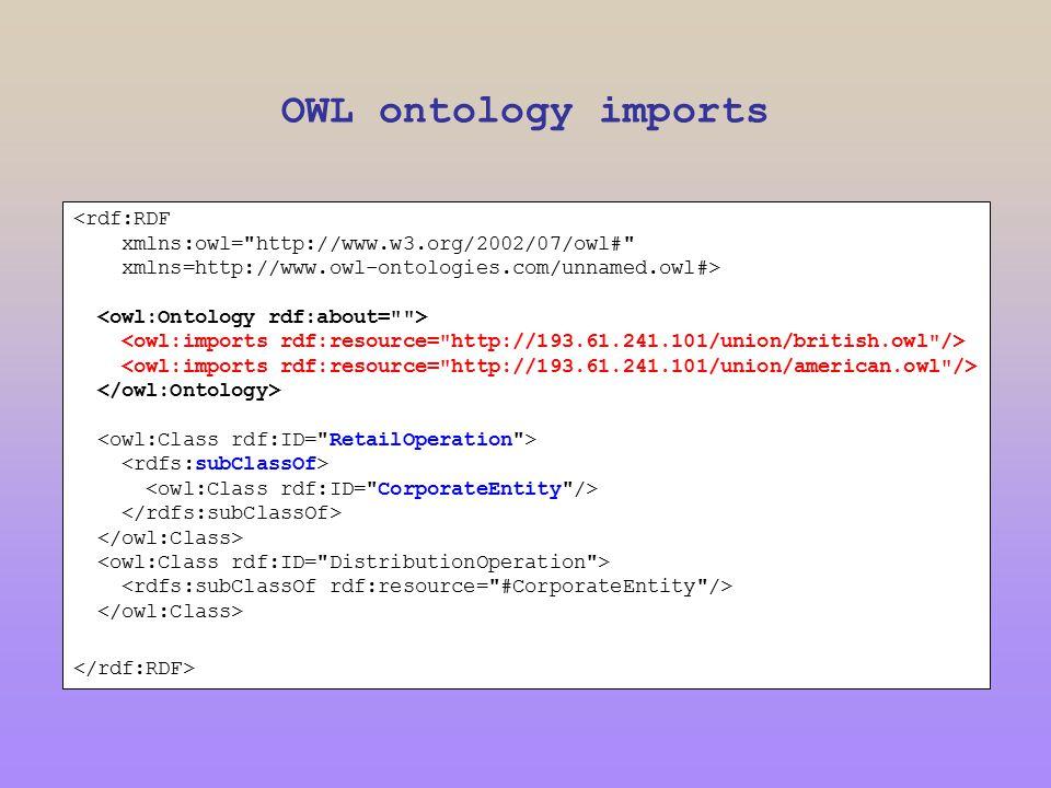 OWL ontology imports <rdf:RDF xmlns:owl= http://www.w3.org/2002/07/owl# xmlns=http://www.owl-ontologies.com/unnamed.owl#>