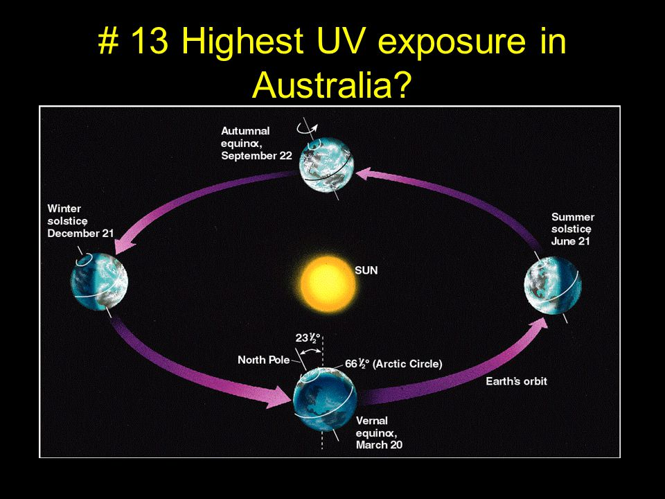 # 13 Highest UV exposure in Australia?