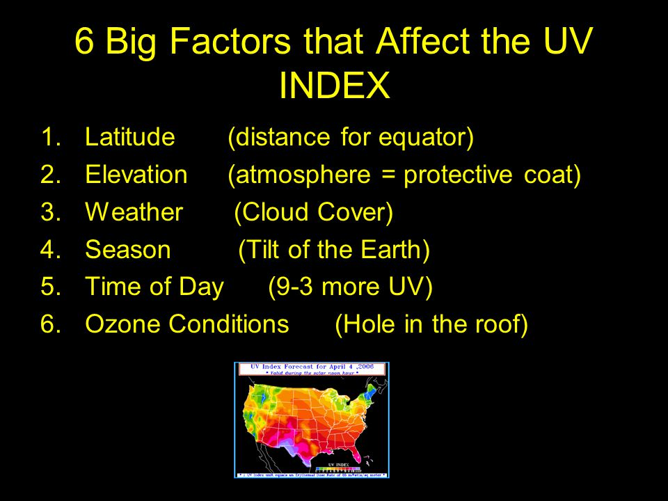 6 Big Factors that Affect the UV INDEX 1.Latitude (distance for equator) 2.Elevation (atmosphere = protective coat) 3.Weather (Cloud Cover) 4.Season (Tilt of the Earth) 5.Time of Day (9-3 more UV) 6.Ozone Conditions (Hole in the roof)