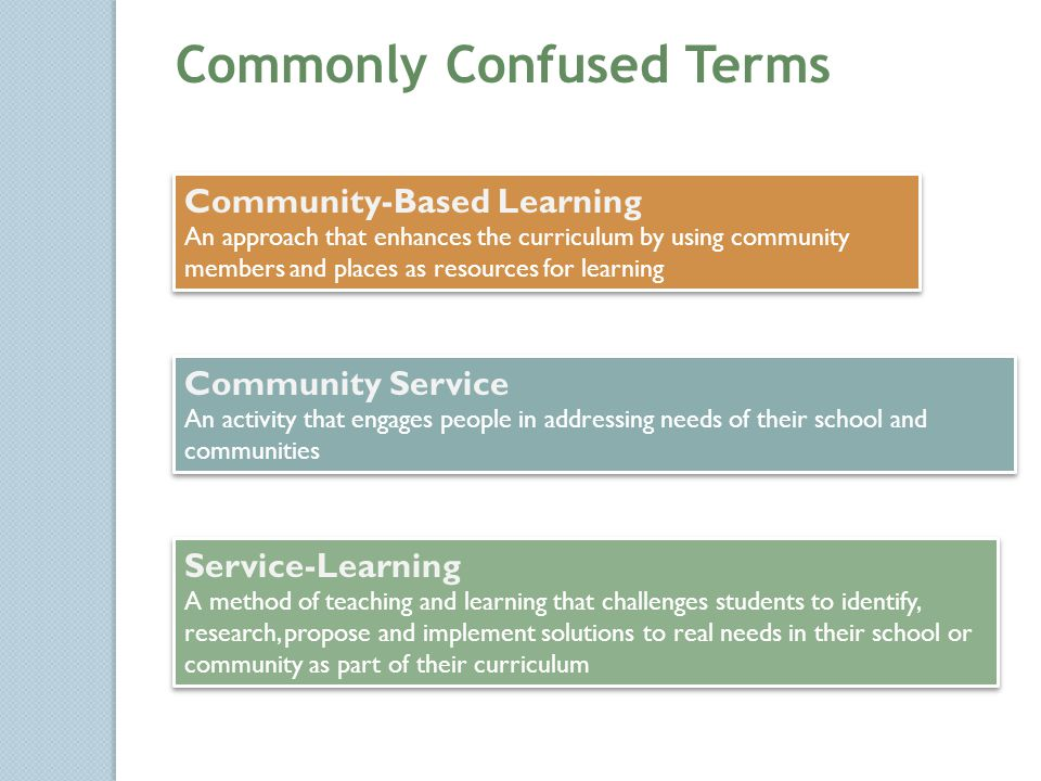Commonly Confused Terms Community-Based Learning An approach that enhances the curriculum by using community members and places as resources for learn