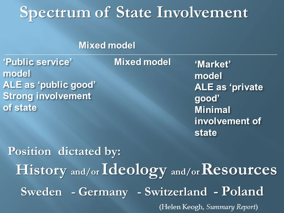Spectrum of State Involvement Mixed model 'Public service' model ALE as 'public good' Strong involvement of state Mixed model 'Market' model ALE as 'private good' Minimal involvement of state Position dictated by: History and/or Ideology and/or Resources History and/or Ideology and/or Resources Sweden - Germany - Switzerland - Poland Sweden - Germany - Switzerland - Poland (Helen Keogh, Summary Report )