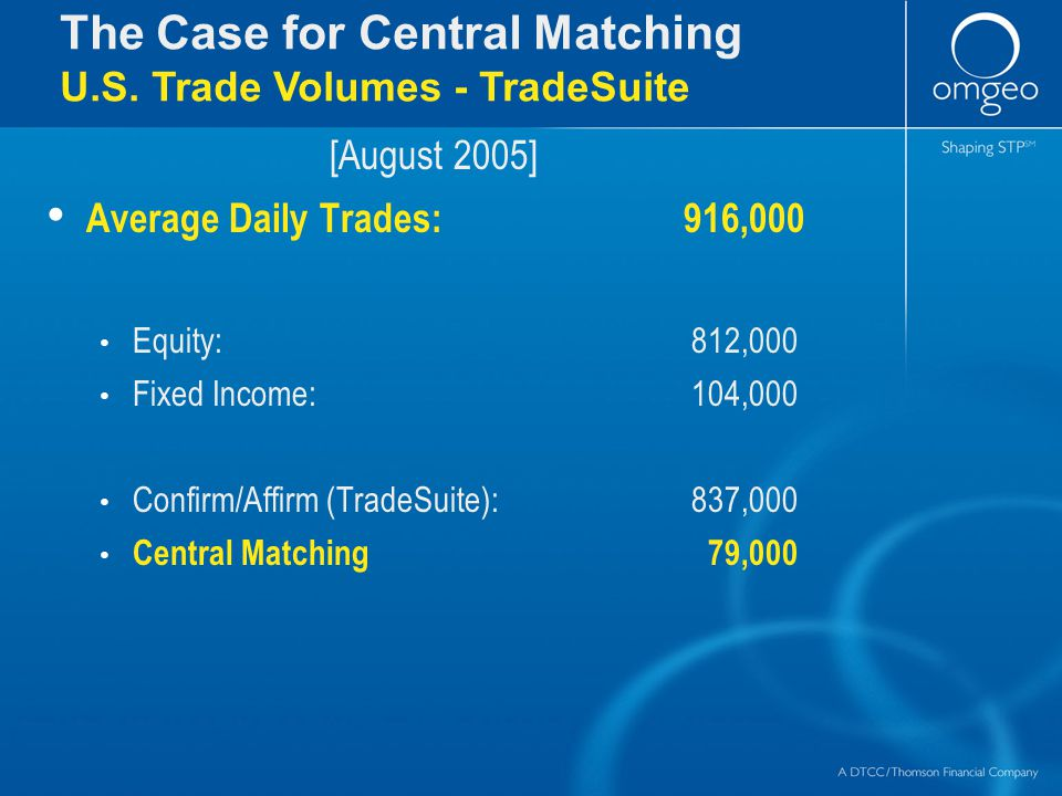 Average Daily Trades:916,000 Equity: 812,000 Fixed Income: 104,000 Confirm/Affirm (TradeSuite): 837,000 Central Matching 79,000 The Case for Central M