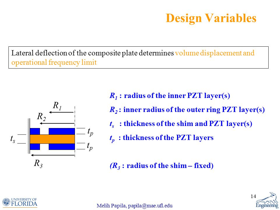 Melih Papila, papila@mae.ufl.edu 14 Design Variables R 1 : radius of the inner PZT layer(s) R 2 : inner radius of the outer ring PZT layer(s) t s : thickness of the shim and PZT layer(s) t p : thickness of the PZT layers (R 3 : radius of the shim – fixed) Lateral deflection of the composite plate determines volume displacement and operational frequency limit tsts R1R1 R2R2 R3R3 tptp tptp