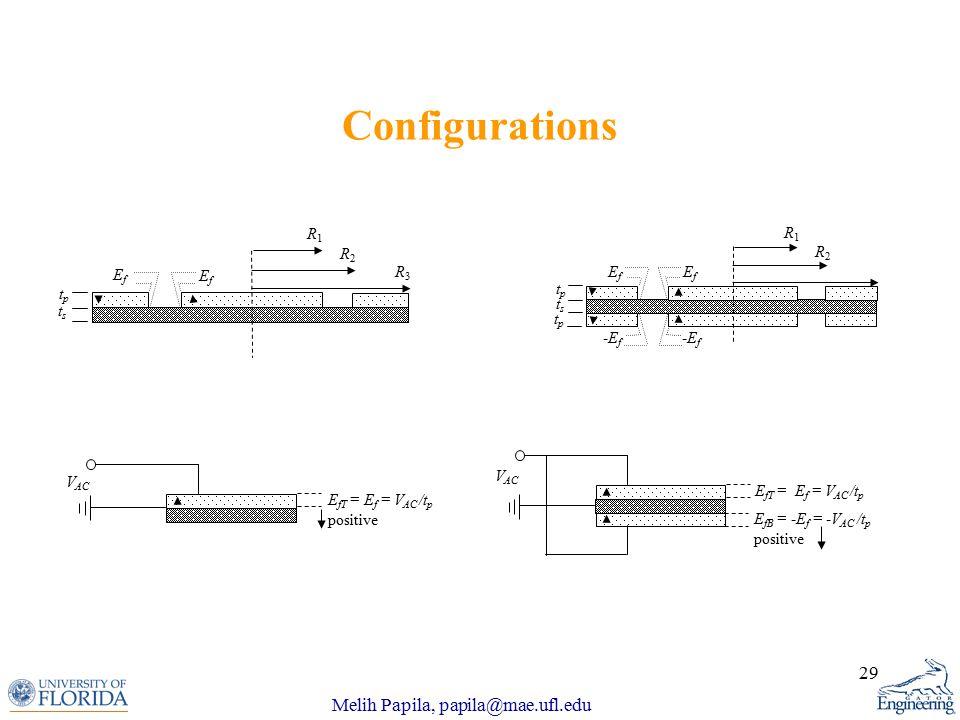 Melih Papila, papila@mae.ufl.edu 29 Configurations R1R1 R2R2 R3R3 tptp tsts EfEf EfEf V AC E fT = E f = V AC /t p positive R1R1 R2R2 tptp tptp tsts EfEf -E f EfEf V AC E fB = -E f = -V AC /t p positive E fT = E f = V AC /t p