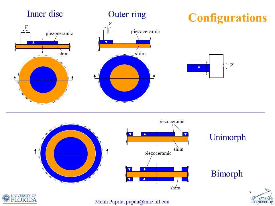 Melih Papila, papila@mae.ufl.edu 5 Configurations Outer ring piezoceramic shim V piezoceramic shim V Inner disc Bimorph piezoceramic shim Unimorph piezoceramic shim V