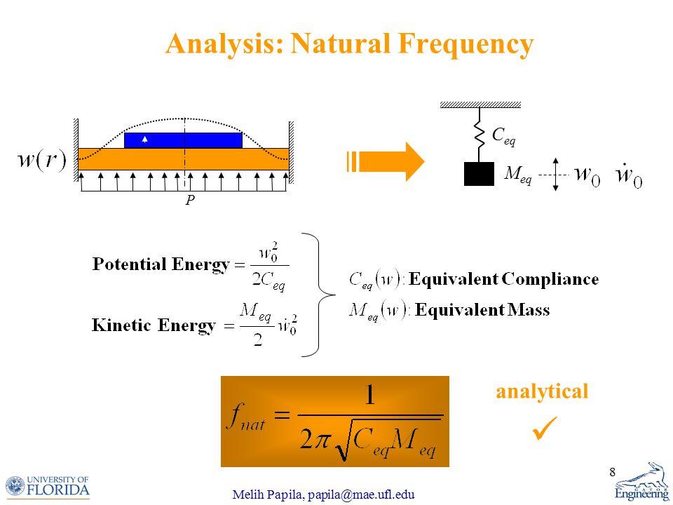 Melih Papila, papila@mae.ufl.edu 8 Analysis: Natural Frequency P C eq M eq analytical