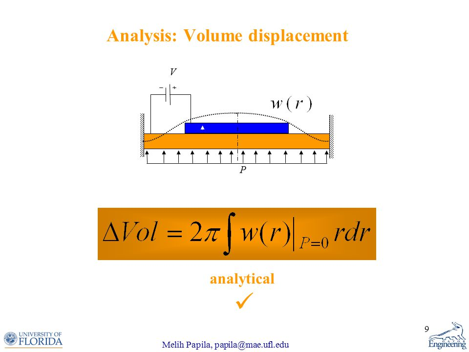 Melih Papila, papila@mae.ufl.edu 9 Analysis: Volume displacement V P analytical