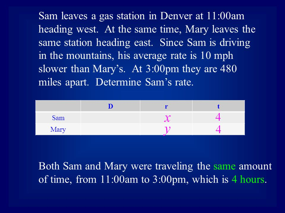 Drt Sam Mary Both Sam and Mary were traveling the same amount of time, from 11:00am to 3:00pm, which is 4 hours.