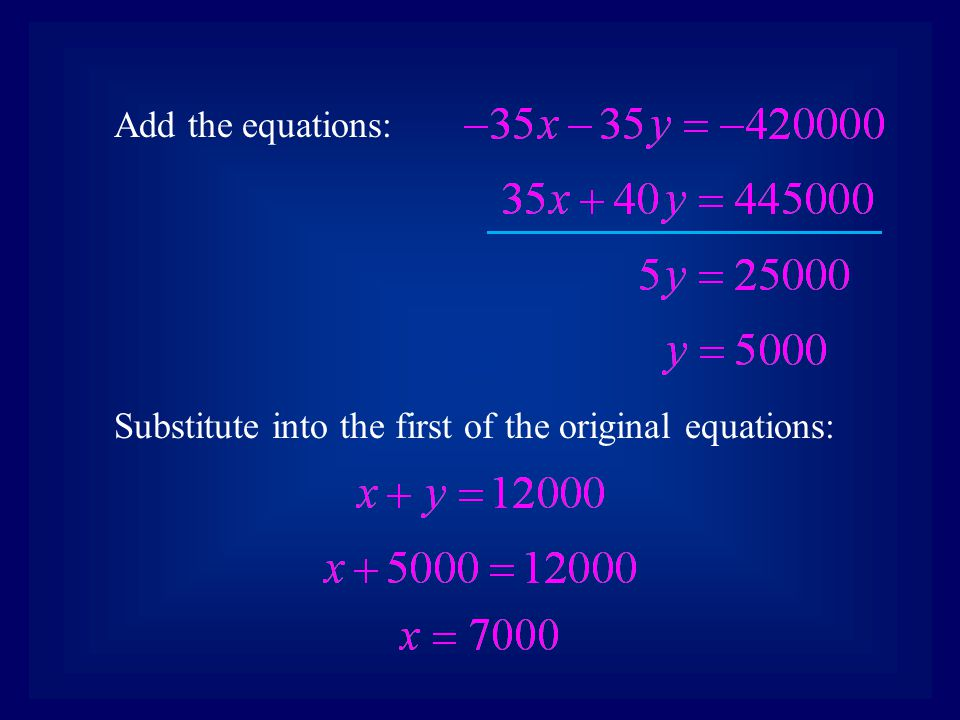 Add the equations: Substitute into the first of the original equations: