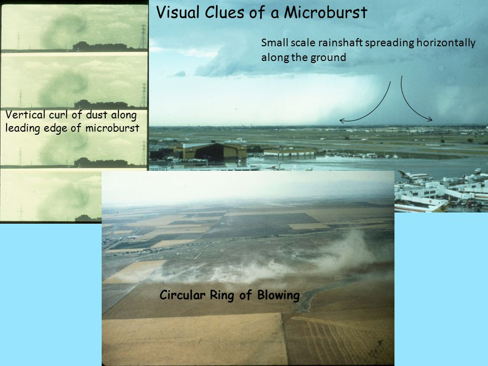 Visual Clues of a Microburst Circular Ring of Blowing Vertical curl of dust along leading edge of microburst Small scale rainshaft spreading horizontally along the ground