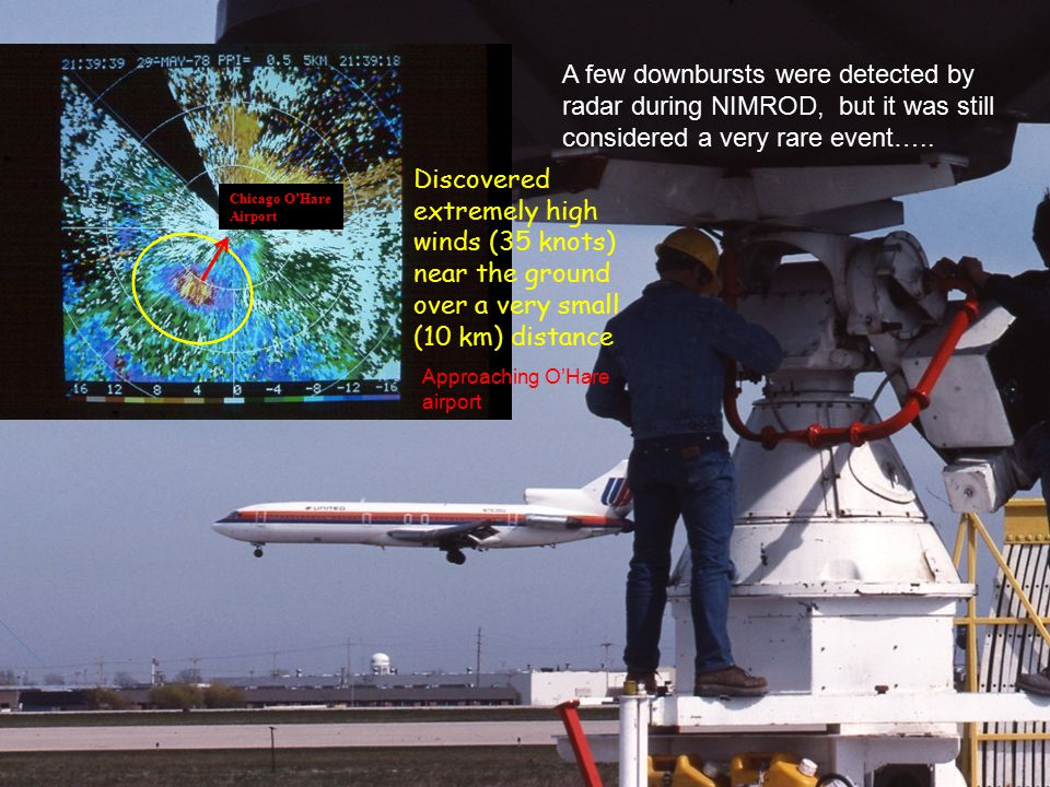 NIMROD Experiment Chicago, Illinois 1978 First experiment to study wind shear using Doppler radars Discovered extremely high winds (35 knots) near the ground over a very small (10 km) distance Chicago O'Hare Airport Approaching O'Hare airport A few downbursts were detected by radar during NIMROD, but it was still considered a very rare event…..