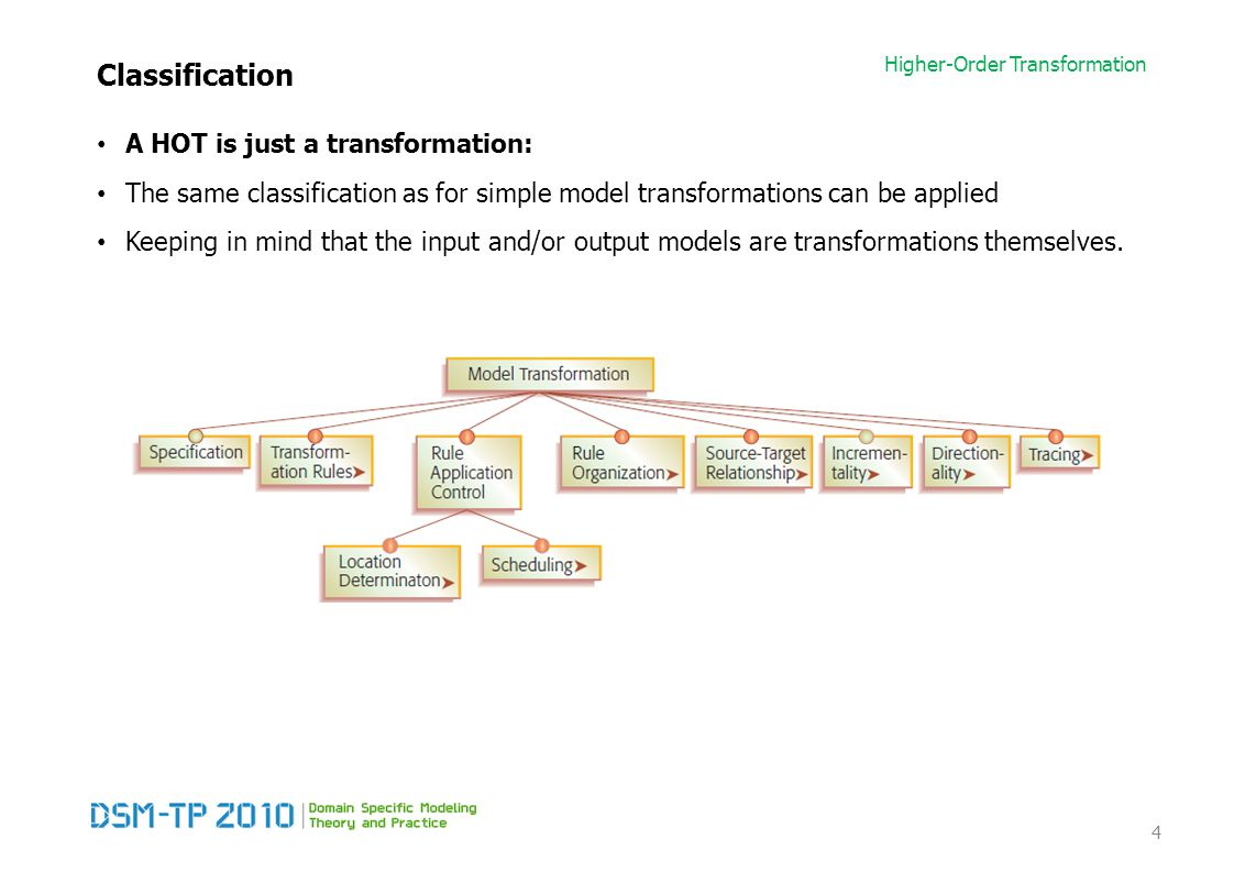 Higher-Order Transformation Classification A HOT is just a transformation: The same classification as for simple model transformations can be applied Keeping in mind that the input and/or output models are transformations themselves.