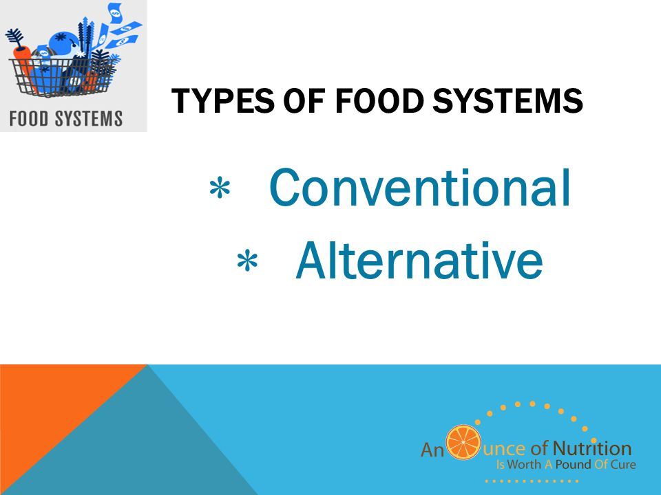 CONVENTIONAL Food Travels Far from Seed to Table Based on Economies of Scale* Maximize Process Efficiency Increases Overall Production of Food DEF: Economies of Scale The more food produced, the lower the costs