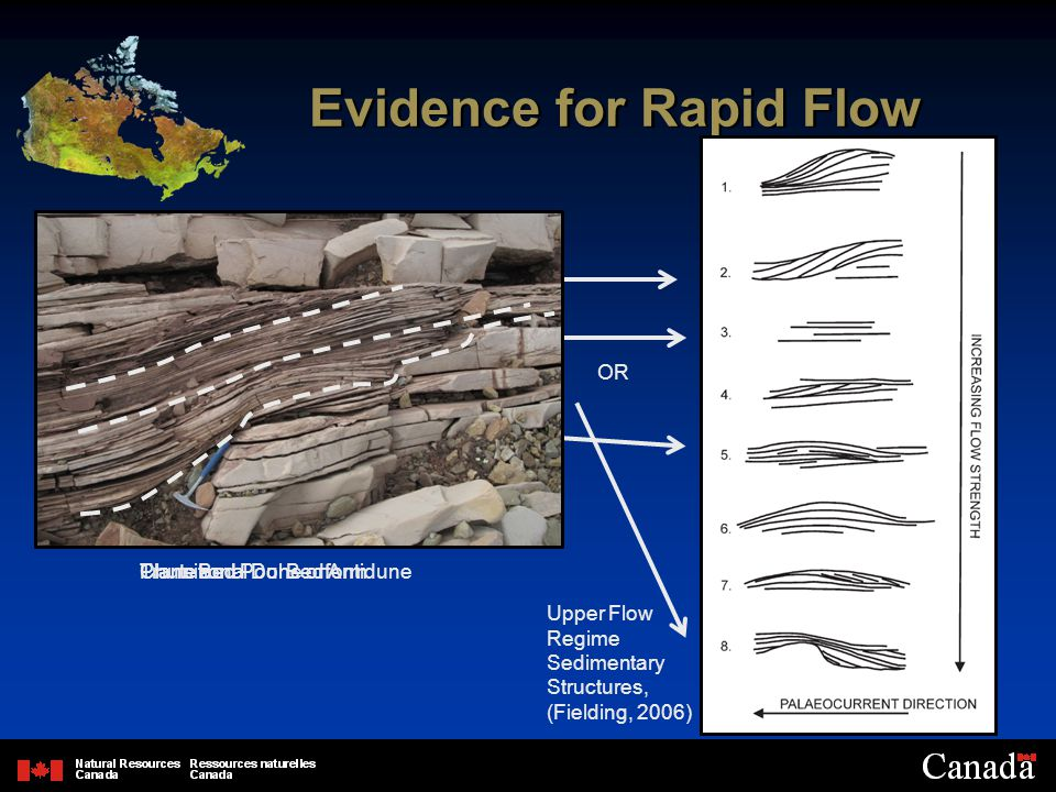 Evidence for Rapid Flow Transitional Dune or Antidune Upper Flow Regime Sedimentary Structures, (Fielding, 2006) OR Plane BedChute and Pool Bedform