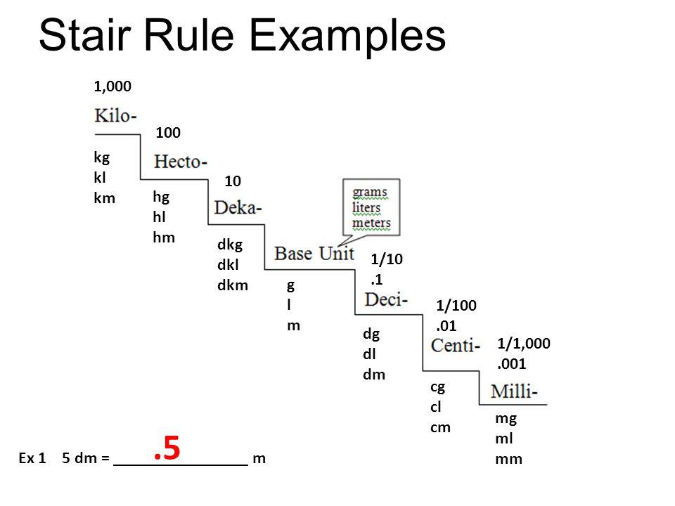 Ex 1 5 dm = ________________ m 1,000 1/100.01 1/10.1 10 100 1/1,000.001 kg kl km hg hl hm dkg dkl dkm dg dl dm cg cl cm mg ml mm glmglm Stair Rule Exa