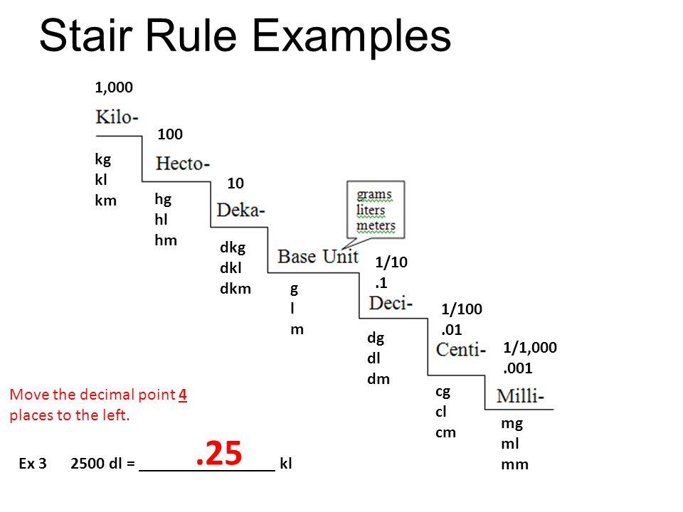 Ex 3 2500 dl = ________________ kl 1,000 1/100.01 1/10.1 10 100 1/1,000.001 kg kl km hg hl hm dkg dkl dkm dg dl dm cg cl cm mg ml mm glmglm Stair Rule