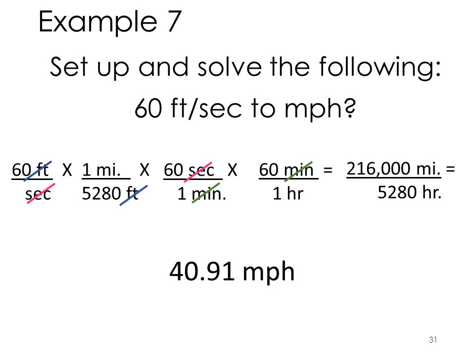Set up and solve the following: 60 ft/sec to mph? 31 Example 7 60 ft X sec 1 mi. X 5280 ft 60 sec X 1 min. 216,000 mi. = 5280 hr. 60 min = 1 hr 40.91