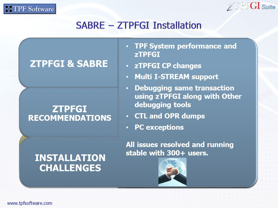 Suite www.tpfsoftware.com ZTPFGI & SABRE ZTPFGI RECOMMENDATIONS INSTALLATION CHALLENGES ZTPFGI & SABRE Product installed – Sep 2011 Production PSS system converted to Z on MAY 2012 Products used by SABRE – ZTPFGI & TTFS ZTPFGI adoption graph ZTPFGI RECOMMENDATIONS  Sharing Selective LOADSETS among USERS  Loading loadsets across loosely coupled systems  Support TAXI type Terminal display  Log more performance DATA  Display HEAP NAME  Improvements on ASYNC changes  Export TREX data to other format  Export macro trace viewer to excel format.