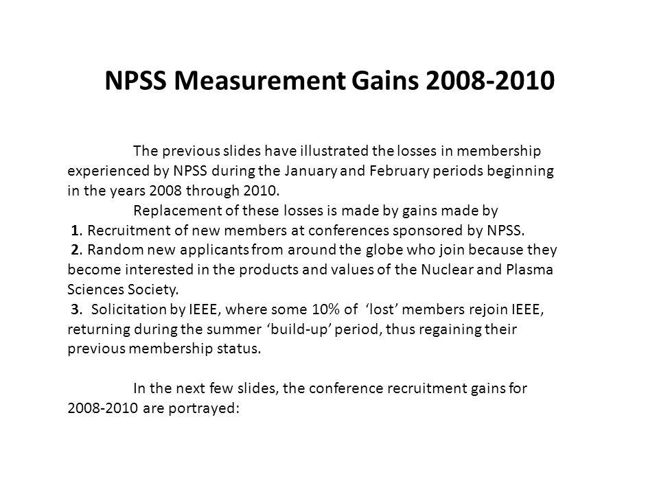 NPSS 2008 Conference Recruitment Gains Conference VenueRegularsStudentsAdd-OnsTotals PMCLas Vegas38745 SORMABerkeley7224 108 ICOPSKarlsruhe983323124 NSRECTucson341148 NSS-MICDresden1875 101 Totals-  26013036426