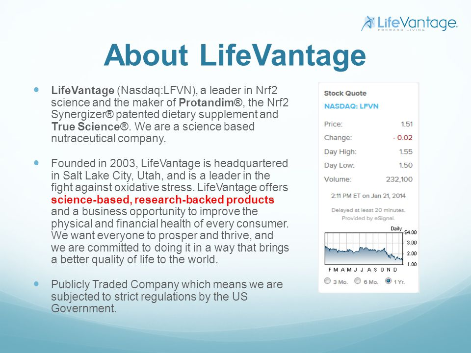 About LifeVantage LifeVantage (Nasdaq:LFVN), a leader in Nrf2 science and the maker of Protandim®, the Nrf2 Synergizer® patented dietary supplement and True Science®.