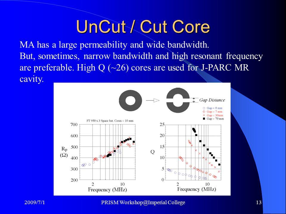 UnCut / Cut Core MA has a large permeability and wide bandwidth.