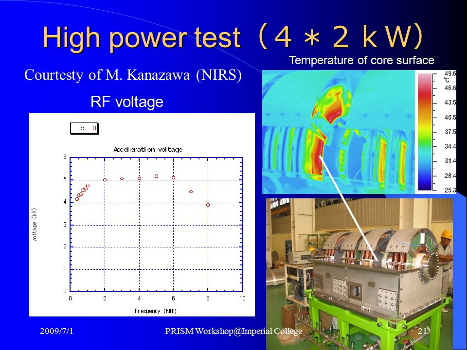 High power test (4*2kW) Temperature of core surface RF voltage Courtesty of M.